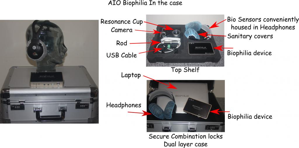 Equipment Details